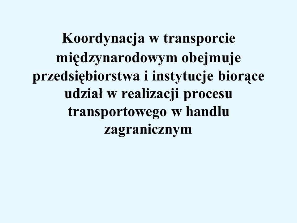 Koordynacja w transporcie mi ę dzynarodowym obejmuje przedsiębiorstwa i instytucje biorące udział w realizacji procesu transportowego w handlu zagrani