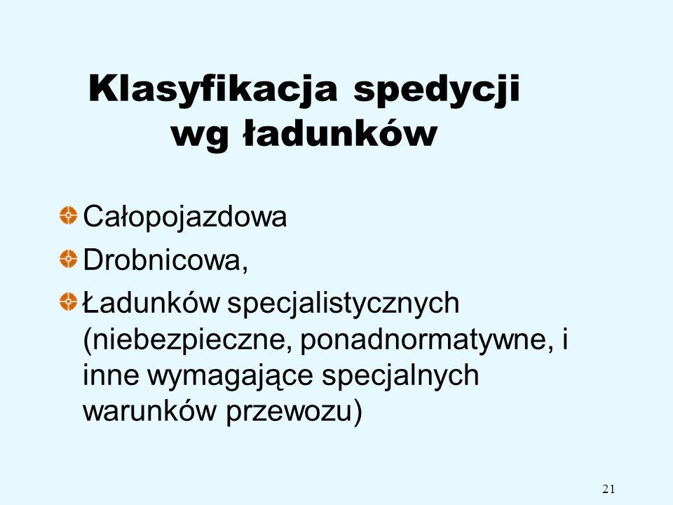 21 Klasyfikacja spedycji wg ładunków Całopojazdowa Drobnicowa, Ładunków specjalistycznych (niebezpieczne, ponadnormatywne, i inne wymagające specjalny