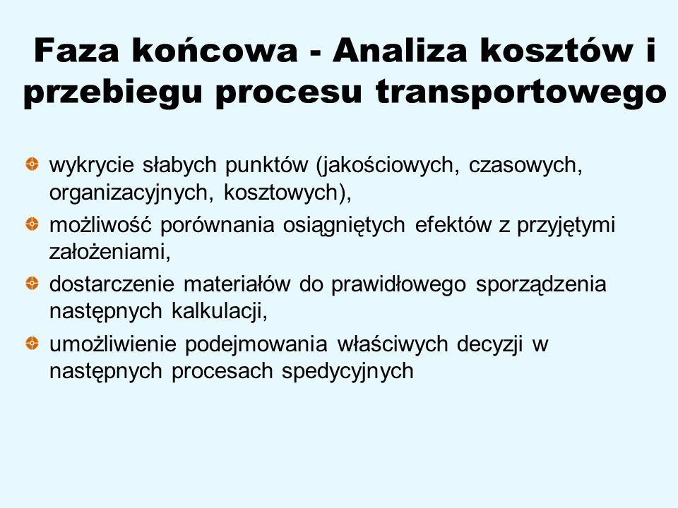 Faza końcowa - Analiza kosztów i przebiegu procesu transportowego wykrycie słabych punktów (jakościowych, czasowych, organizacyjnych, kosztowych), moż