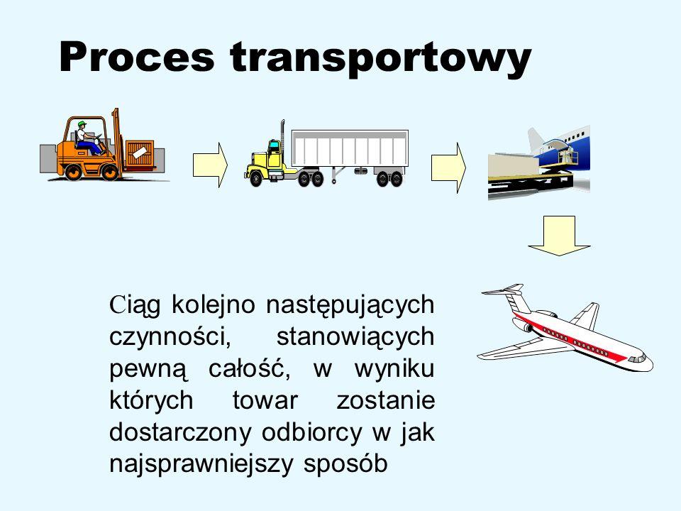 Proces transportowy C iąg kolejno następujących czynności, stanowiących pewną całość, w wyniku których towar zostanie dostarczony odbiorcy w jak najsp