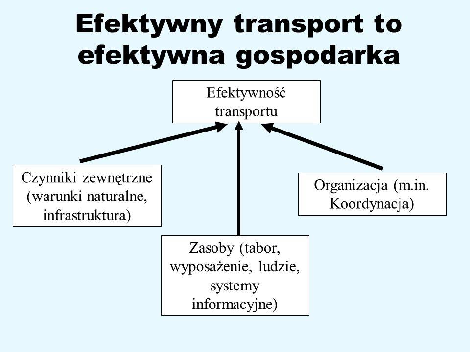 Efektywny transport to efektywna gospodarka Efektywność transportu Zasoby (tabor, wyposażenie, ludzie, systemy informacyjne) Czynniki zewnętrzne (waru