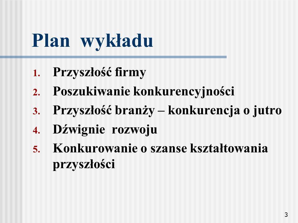 3 Plan wykładu 1. Przyszłość firmy 2. Poszukiwanie konkurencyjności 3. Przyszłość branży – konkurencja o jutro 4. Dźwignie rozwoju 5. Konkurowanie o s