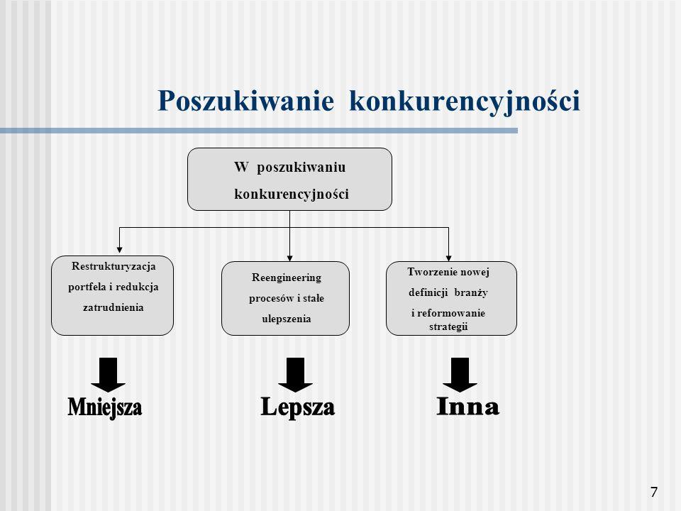7 Poszukiwanie konkurencyjności W poszukiwaniu konkurencyjności Restrukturyzacja portfela i redukcja zatrudnienia Reengineering procesów i stałe uleps