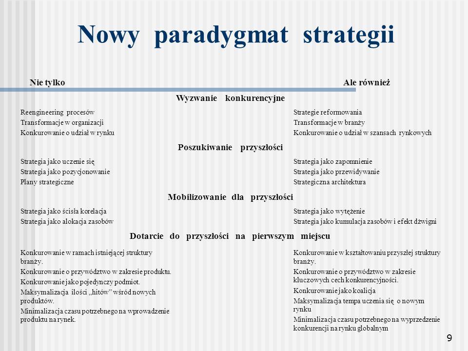 9 Nowy paradygmat strategii Nie tylkoAle również Wyzwanie konkurencyjne Reengineering procesów Transformacje w organizacji Konkurowanie o udział w ryn