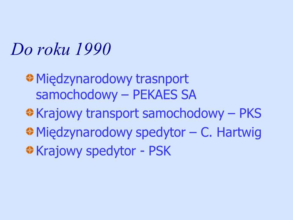 Do roku 1990 Międzynarodowy trasnport samochodowy – PEKAES SA Krajowy transport samochodowy – PKS Międzynarodowy spedytor – C. Hartwig Krajowy spedyto
