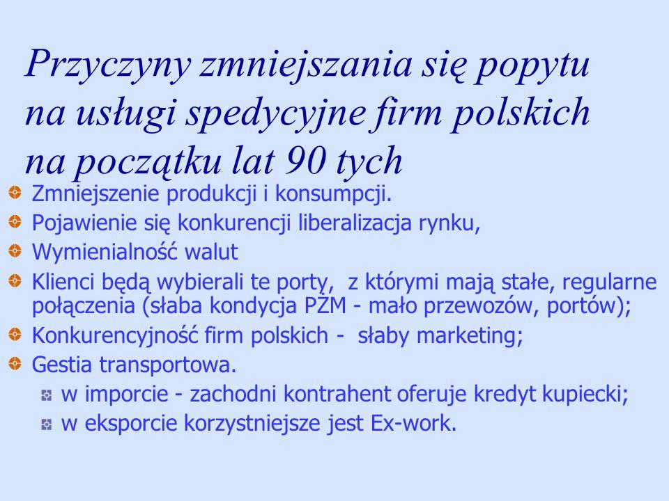 Przyczyny zmniejszania się popytu na usługi spedycyjne firm polskich na początku lat 90 tych Zmniejszenie produkcji i konsumpcji. Pojawienie się konku
