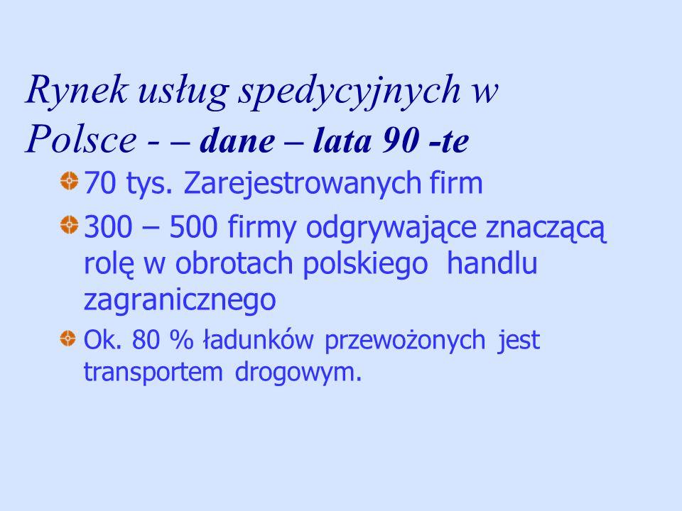 Rynek usług spedycyjnych w Polsce - – dane – lata 90 -te 70 tys. Zarejestrowanych firm 300 – 500 firmy odgrywające znaczącą rolę w obrotach polskiego