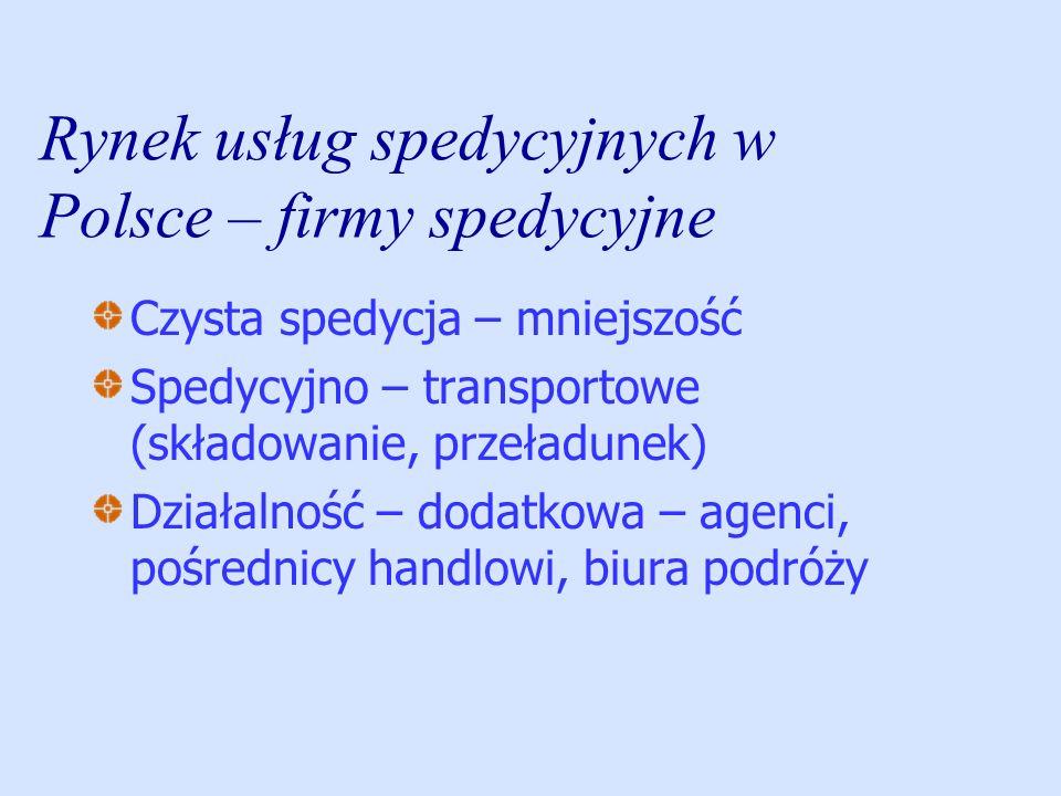 Rynek usług spedycyjnych w Polsce – firmy spedycyjne Czysta spedycja – mniejszość Spedycyjno – transportowe (składowanie, przeładunek) Działalność – d