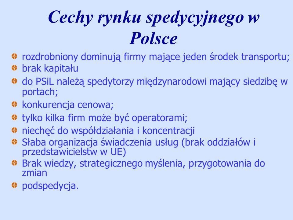 Cechy rynku spedycyjnego w Polsce rozdrobniony dominują firmy mające jeden środek transportu; brak kapitału do PSiL należą spedytorzy międzynarodowi m