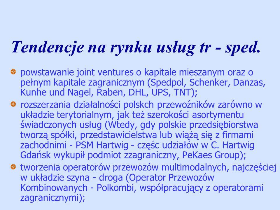 Tendencje na rynku usług tr - sped. powstawanie joint ventures o kapitale mieszanym oraz o pełnym kapitale zagranicznym (Spedpol, Schenker, Danzas, Ku