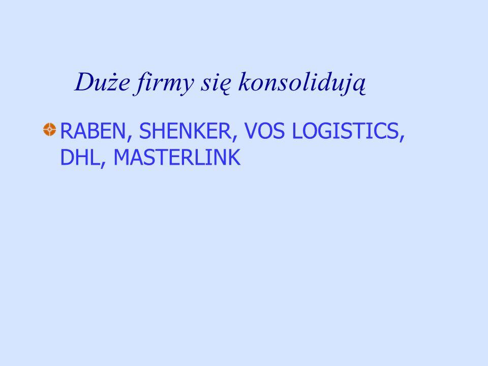 Duże firmy się konsolidują RABEN, SHENKER, VOS LOGISTICS, DHL, MASTERLINK