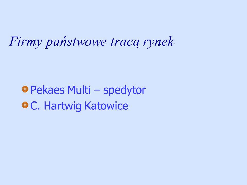 Firmy państwowe tracą rynek Pekaes Multi – spedytor C. Hartwig Katowice