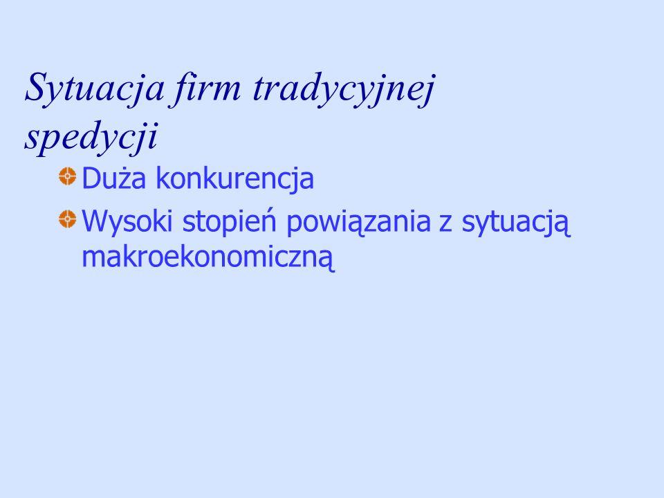 Sytuacja firm tradycyjnej spedycji Duża konkurencja Wysoki stopień powiązania z sytuacją makroekonomiczną
