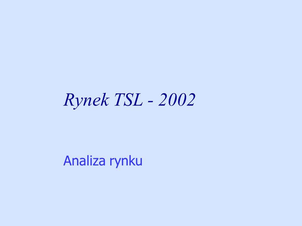 Rynek TSL - 2002 Analiza rynku