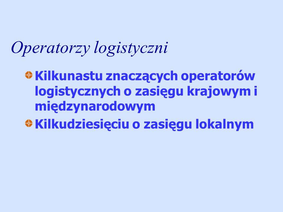 Operatorzy logistyczni Kilkunastu znaczących operatorów logistycznych o zasięgu krajowym i międzynarodowym Kilkudziesięciu o zasięgu lokalnym
