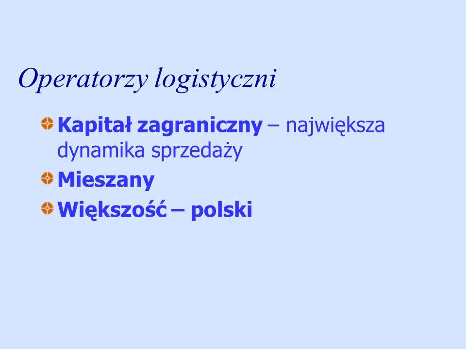 Operatorzy logistyczni Kapitał zagraniczny – największa dynamika sprzedaży Mieszany Większość – polski