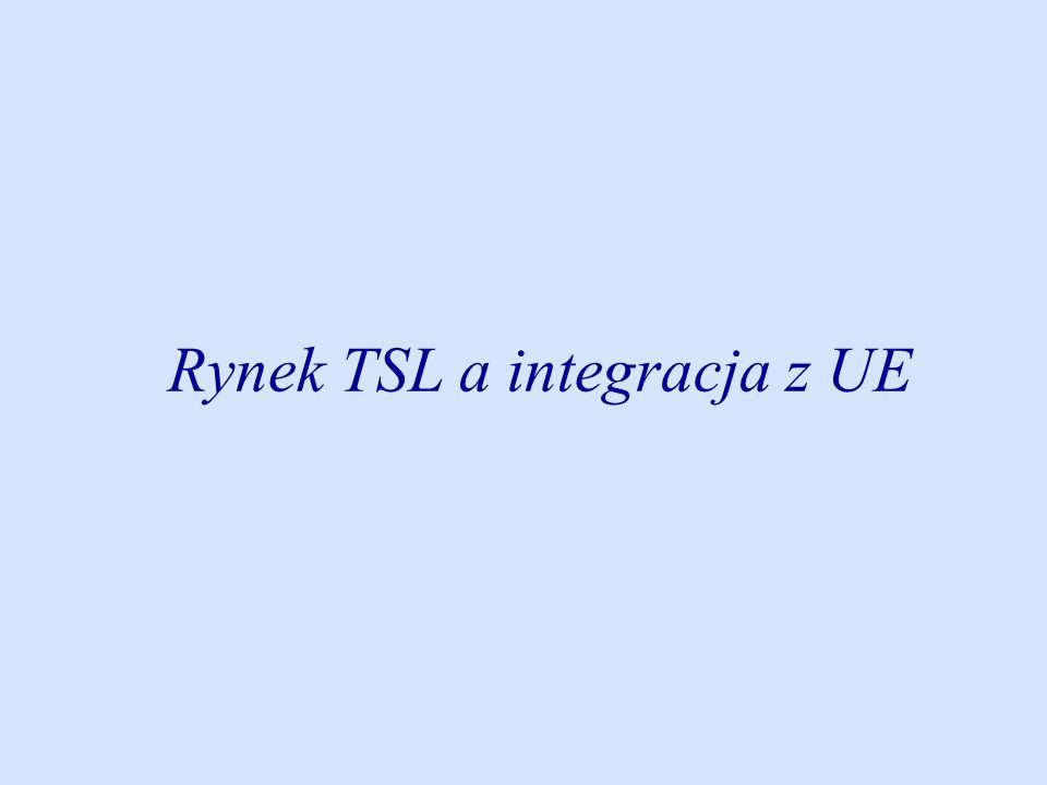 Rynek TSL a integracja z UE