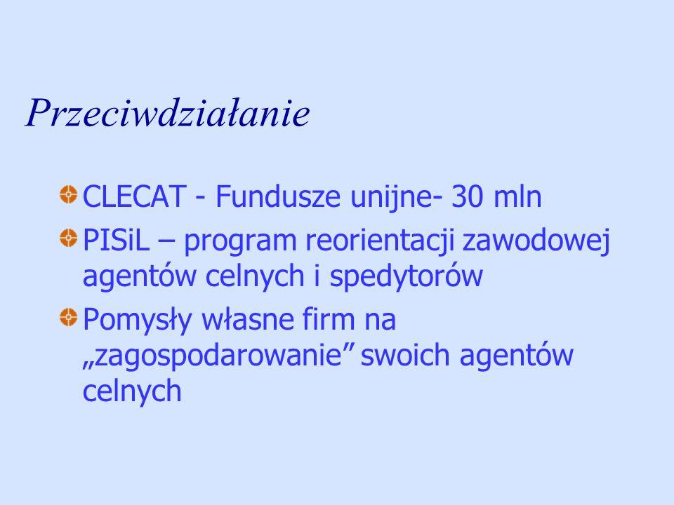 Przeciwdziałanie CLECAT - Fundusze unijne- 30 mln PISiL – program reorientacji zawodowej agentów celnych i spedytorów Pomysły własne firm na zagospoda