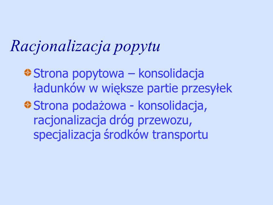 Przyczyny zmniejszania się popytu na usługi spedycyjne firm polskich Agencje celne Integracja z Unią Europejską – możliwość odpraw celnych w innych krajach (np.