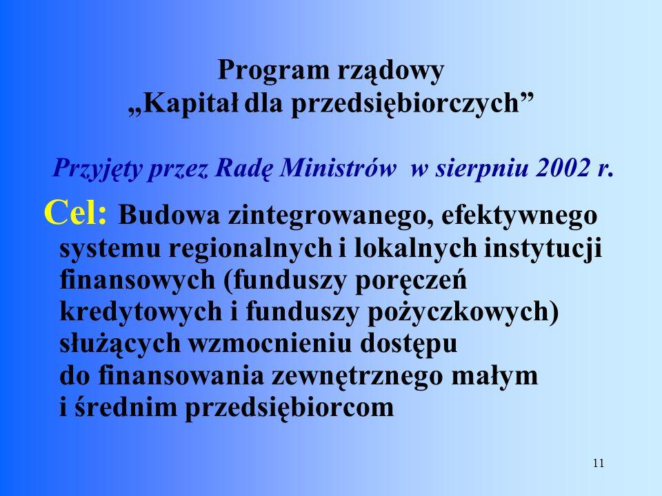 11 Przyjęty przez Radę Ministrów w sierpniu 2002 r. Cel: Budowa zintegrowanego, efektywnego systemu regionalnych i lokalnych instytucji finansowych (f