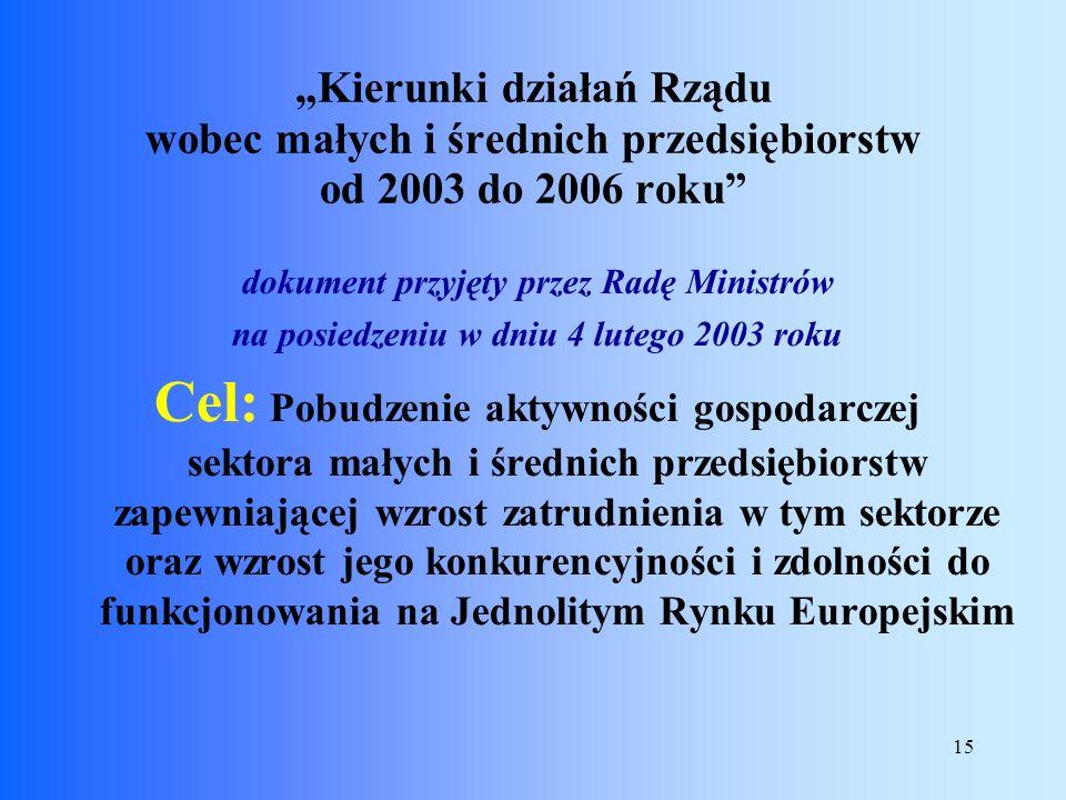 15 dokument przyjęty przez Radę Ministrów na posiedzeniu w dniu 4 lutego 2003 roku Cel: Pobudzenie aktywności gospodarczej sektora małych i średnich p
