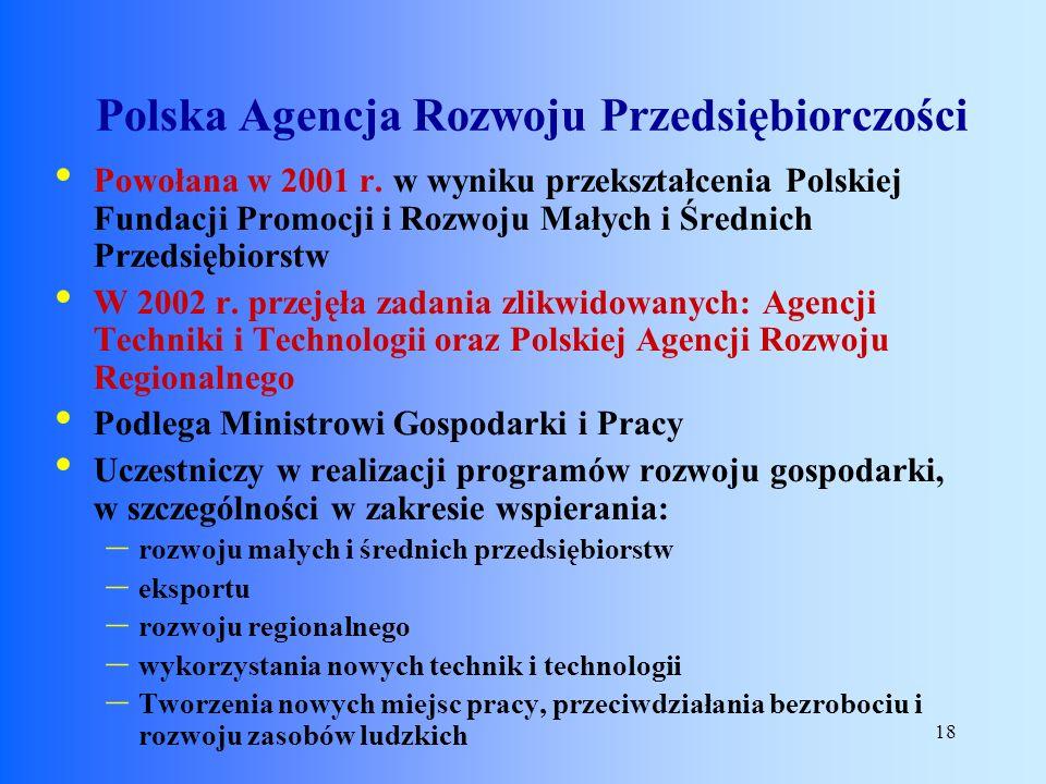 18 Powołana w 2001 r. w wyniku przekształcenia Polskiej Fundacji Promocji i Rozwoju Małych i Średnich Przedsiębiorstw W 2002 r. przejęła zadania zlikw