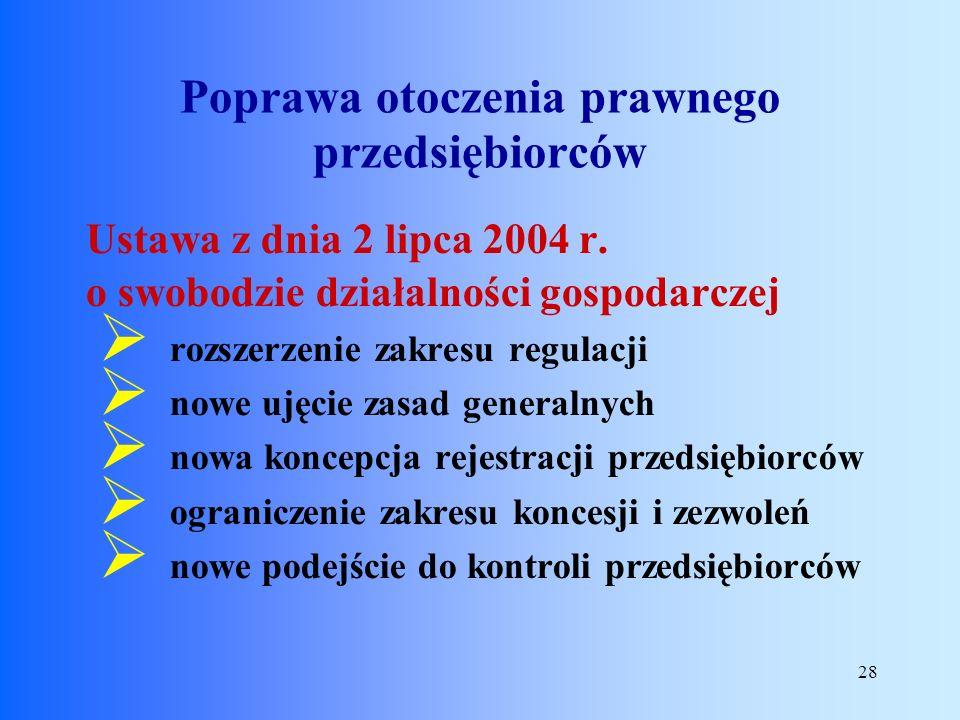 28 Ustawa z dnia 2 lipca 2004 r. o swobodzie działalności gospodarczej rozszerzenie zakresu regulacji nowe ujęcie zasad generalnych nowa koncepcja rej
