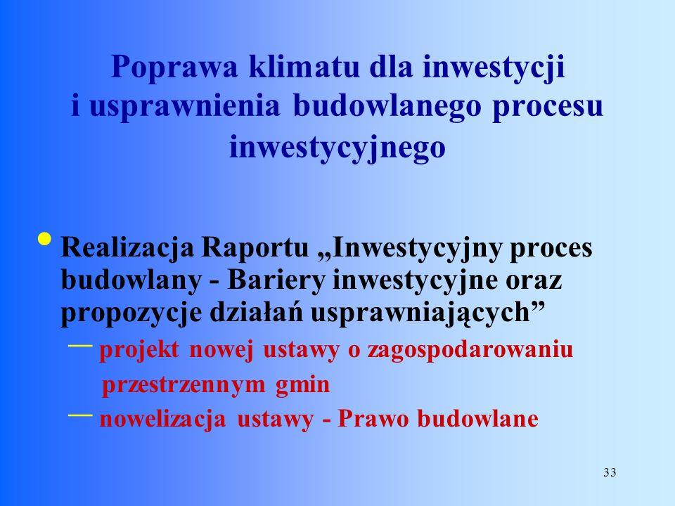 33 Realizacja Raportu Inwestycyjny proces budowlany - Bariery inwestycyjne oraz propozycje działań usprawniających – projekt nowej ustawy o zagospodar