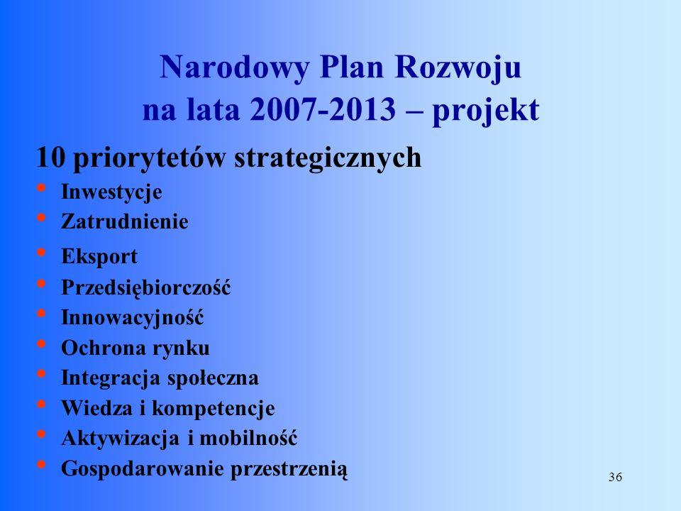 36 10 priorytetów strategicznych Inwestycje Zatrudnienie Eksport Przedsiębiorczość Innowacyjność Ochrona rynku Integracja społeczna Wiedza i kompetenc