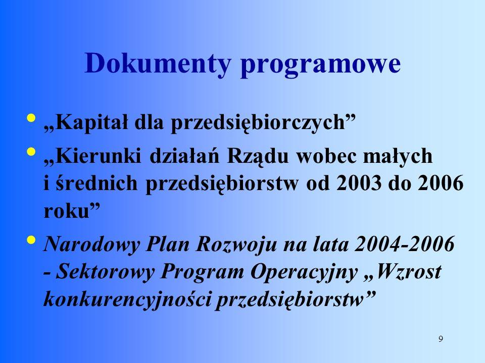 9 Kapitał dla przedsiębiorczych Kierunki działań Rządu wobec małych i średnich przedsiębiorstw od 2003 do 2006 roku Narodowy Plan Rozwoju na lata 2004