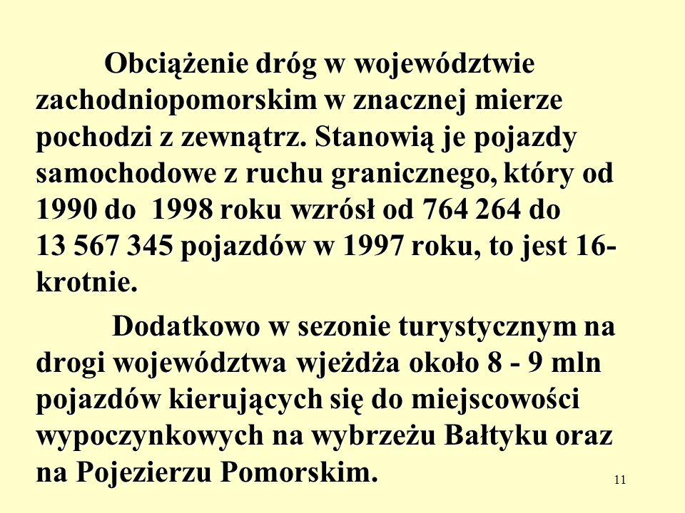 11 Obciążenie dróg w województwie zachodniopomorskim w znacznej mierze pochodzi z zewnątrz.
