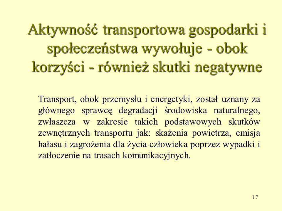 17 Aktywność transportowa gospodarki i społeczeństwa wywołuje - obok korzyści - również skutki negatywne Transport, obok przemysłu i energetyki, został uznany za głównego sprawcę degradacji środowiska naturalnego, zwłaszcza w zakresie takich podstawowych skutków zewnętrznych transportu jak: skażenia powietrza, emisja hałasu i zagrożenia dla życia człowieka poprzez wypadki i zatłoczenie na trasach komunikacyjnych.
