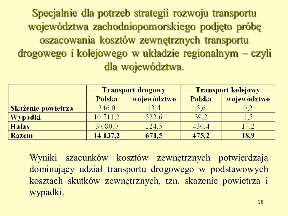 18 Specjalnie dla potrzeb strategii rozwoju transportu województwa zachodniopomorskiego podjęto próbę oszacowania kosztów zewnętrznych transportu drogowego i kolejowego w układzie regionalnym – czyli dla województwa.