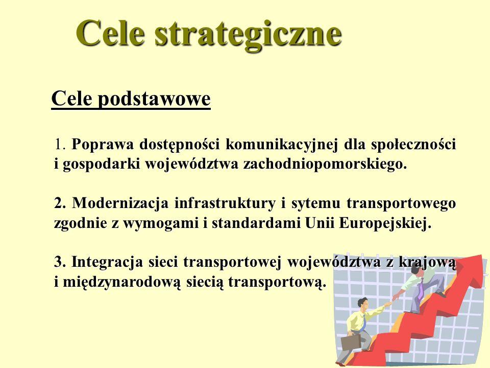23 Cele strategiczne Cele podstawowe 1. Poprawa dostępności komunikacyjnej dla społeczności i gospodarki województwa zachodniopomorskiego. 2. Moderniz