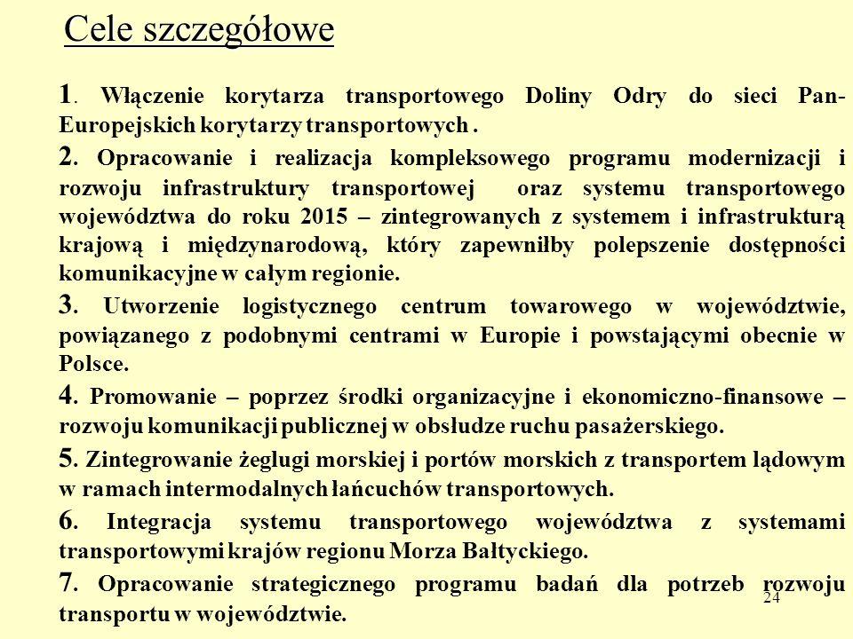 24 Cele szczegółowe 1. Włączenie korytarza transportowego Doliny Odry do sieci Pan- Europejskich korytarzy transportowych. 2. Opracowanie i realizacja