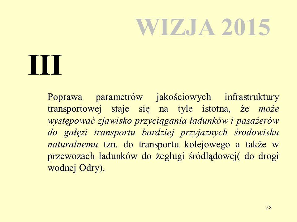 28 WIZJA 2015 Poprawa parametrów jakościowych infrastruktury transportowej staje się na tyle istotna, że może występować zjawisko przyciągania ładunków i pasażerów do gałęzi transportu bardziej przyjaznych środowisku naturalnemu tzn.