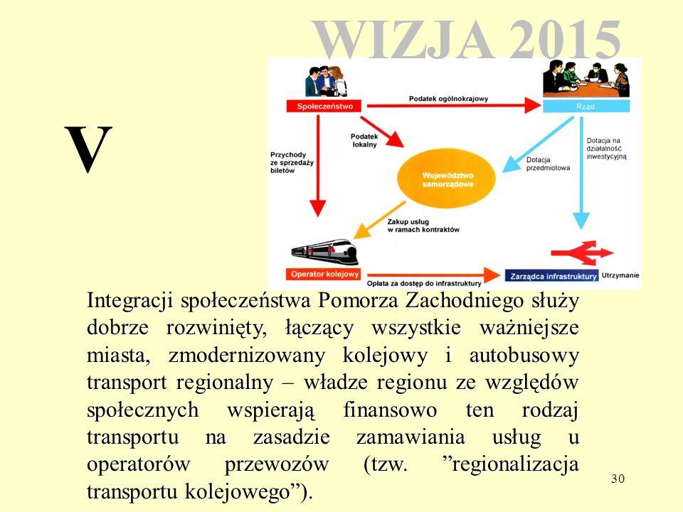 30 WIZJA 2015 Integracji społeczeństwa Pomorza Zachodniego służy dobrze rozwinięty, łączący wszystkie ważniejsze miasta, zmodernizowany kolejowy i aut