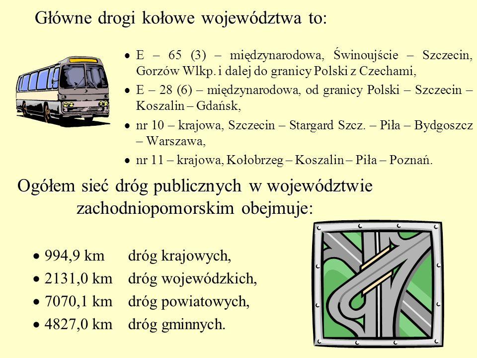 4 Główne drogi kołowe województwa to: E – 65 (3) – międzynarodowa, Świnoujście – Szczecin, Gorzów Wlkp. i dalej do granicy Polski z Czechami, E – 28 (