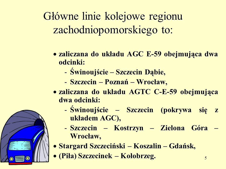 5 Główne linie kolejowe regionu zachodniopomorskiego to: zaliczana do układu AGC E-59 obejmująca dwa odcinki: zaliczana do układu AGC E-59 obejmująca dwa odcinki: -Świnoujście – Szczecin Dąbie, -Szczecin – Poznań – Wrocław, zaliczana do układu AGTC C-E-59 obejmująca dwa odcinki: zaliczana do układu AGTC C-E-59 obejmująca dwa odcinki: -Świnoujście – Szczecin (pokrywa się z układem AGC), -Szczecin – Kostrzyn – Zielona Góra – Wrocław, Stargard Szczeciński – Koszalin – Gdańsk, Stargard Szczeciński – Koszalin – Gdańsk, (Piła) Szczecinek – Kołobrzeg.