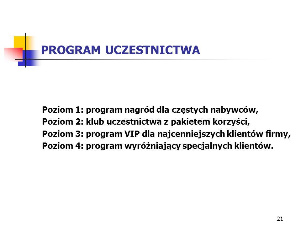 21 PROGRAM UCZESTNICTWA Poziom 1: program nagród dla częstych nabywców, Poziom 2: klub uczestnictwa z pakietem korzyści, Poziom 3: program VIP dla naj