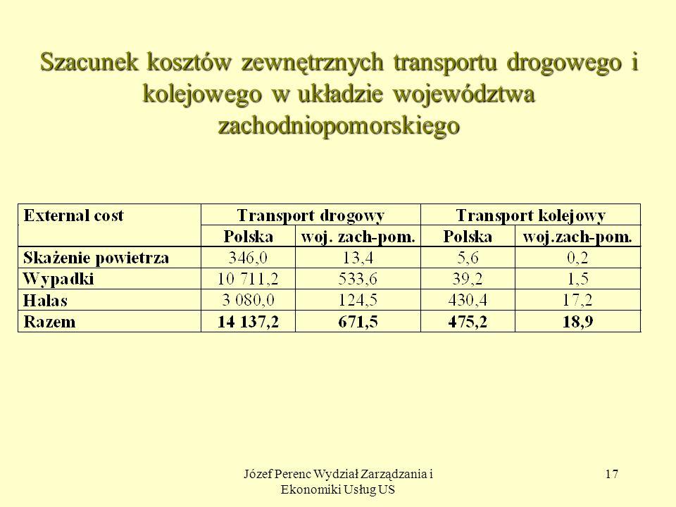 Józef Perenc Wydział Zarządzania i Ekonomiki Usług US 17 Szacunek kosztów zewnętrznych transportu drogowego i kolejowego w układzie województwa zachod