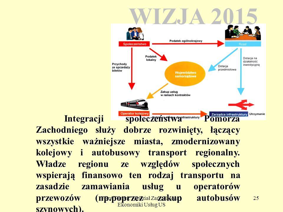 Józef Perenc Wydział Zarządzania i Ekonomiki Usług US 25 WIZJA 2015 Integracji społeczeństwa Pomorza Zachodniego służy dobrze rozwinięty, łączący wszy