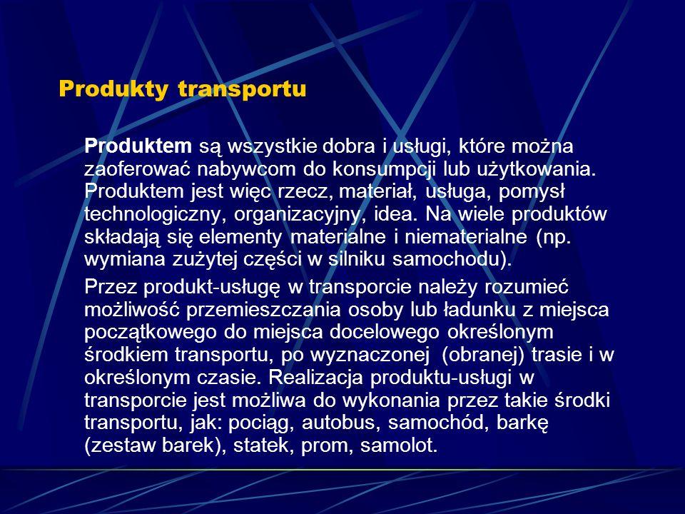 Produkty transportu Produktem są wszystkie dobra i usługi, które można zaoferować nabywcom do konsumpcji lub użytkowania.