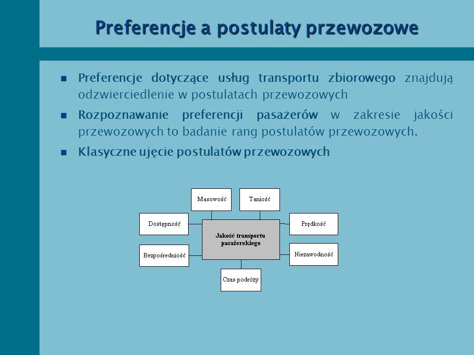 Preferencje a postulaty przewozowe n Preferencje dotyczące usług transportu zbiorowego znajdują odzwierciedlenie w postulatach przewozowych n Rozpozna