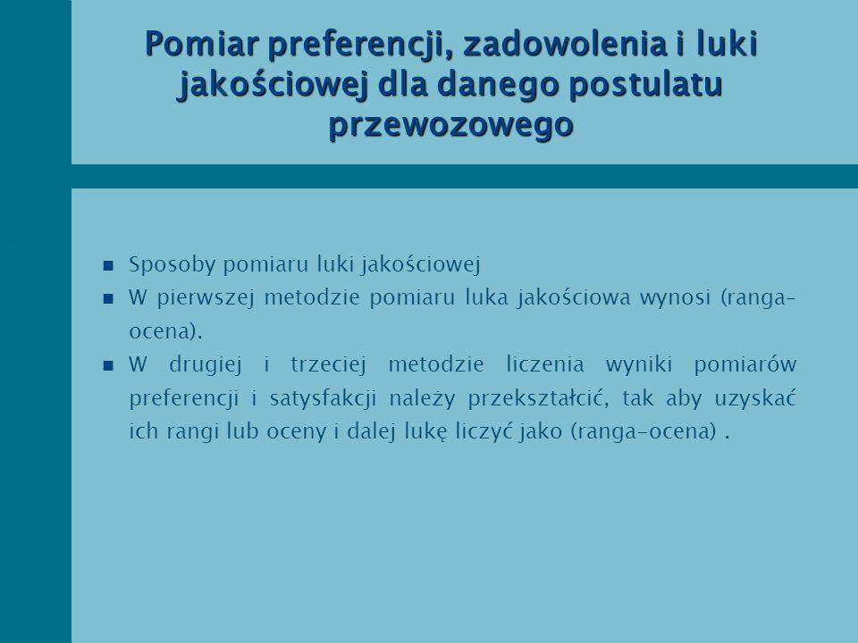 Pomiar preferencji, zadowolenia i luki jakościowej dla danego postulatu przewozowego n n Sposoby pomiaru luki jakościowej n n W pierwszej metodzie pom