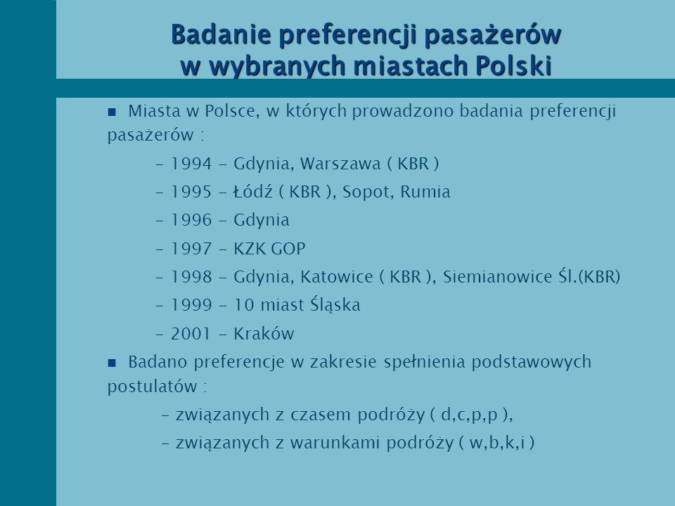 Badanie preferencji pasażerów w wybranych miastach Polski n Miasta w Polsce, w których prowadzono badania preferencji pasażerów : - 1994 - Gdynia, War