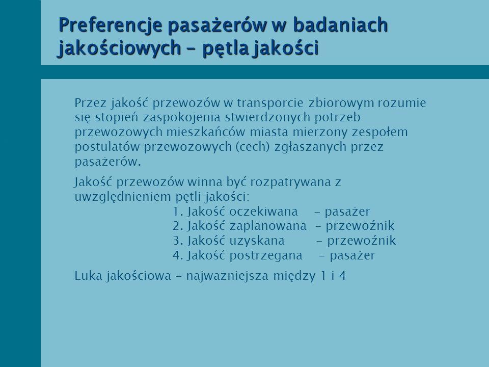Badanie preferencji pasażerów w wybranych miastach Polski n Miasta w Polsce, w których prowadzono badania preferencji pasażerów : - 1994 - Gdynia, Warszawa ( KBR ) - 1995 - Łódź ( KBR ), Sopot, Rumia - 1996 - Gdynia - 1997 - KZK GOP - 1998 - Gdynia, Katowice ( KBR ), Siemianowice Śl.(KBR) - 1999 - 10 miast Śląska - 2001 - Kraków n Badano preferencje w zakresie spełnienia podstawowych postulatów : - związanych z czasem podróży ( d,c,p,p ), - związanych z warunkami podróży ( w,b,k,i )