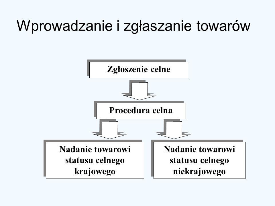 Wprowadzanie i zgłaszanie towarów Zgłoszenie celne Nadanie towarowi statusu celnego krajowego Procedura celna Nadanie towarowi statusu celnego niekraj