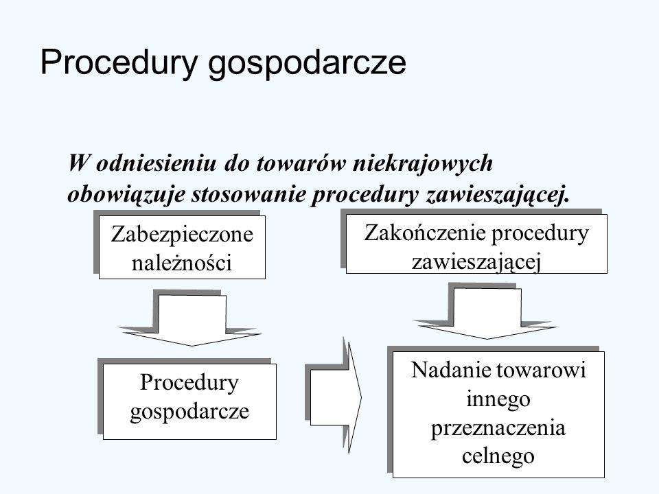 Procedury gospodarcze W odniesieniu do towarów niekrajowych obowiązuje stosowanie procedury zawieszającej. Zabezpieczone należności Zakończenie proced