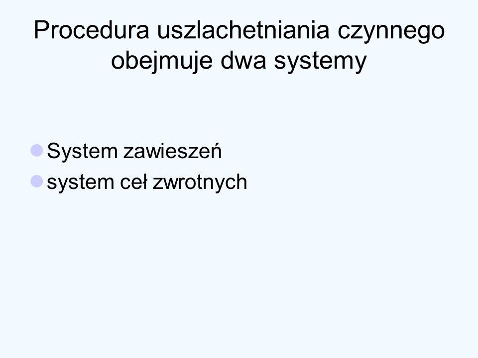 Procedura uszlachetniania czynnego obejmuje dwa systemy System zawieszeń system ceł zwrotnych